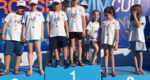 Challenger, protagonisti i piccoli atleti del Blugallery