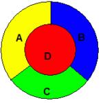 Fig. 5 - Mappe colorabili con 4 colori