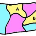 Fig. 2 – Mappa con regioni confinanti in un punto solo