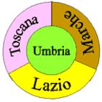 Focus sull'Umbria