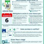 Il Green pass