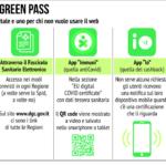 Come avere il Green pass